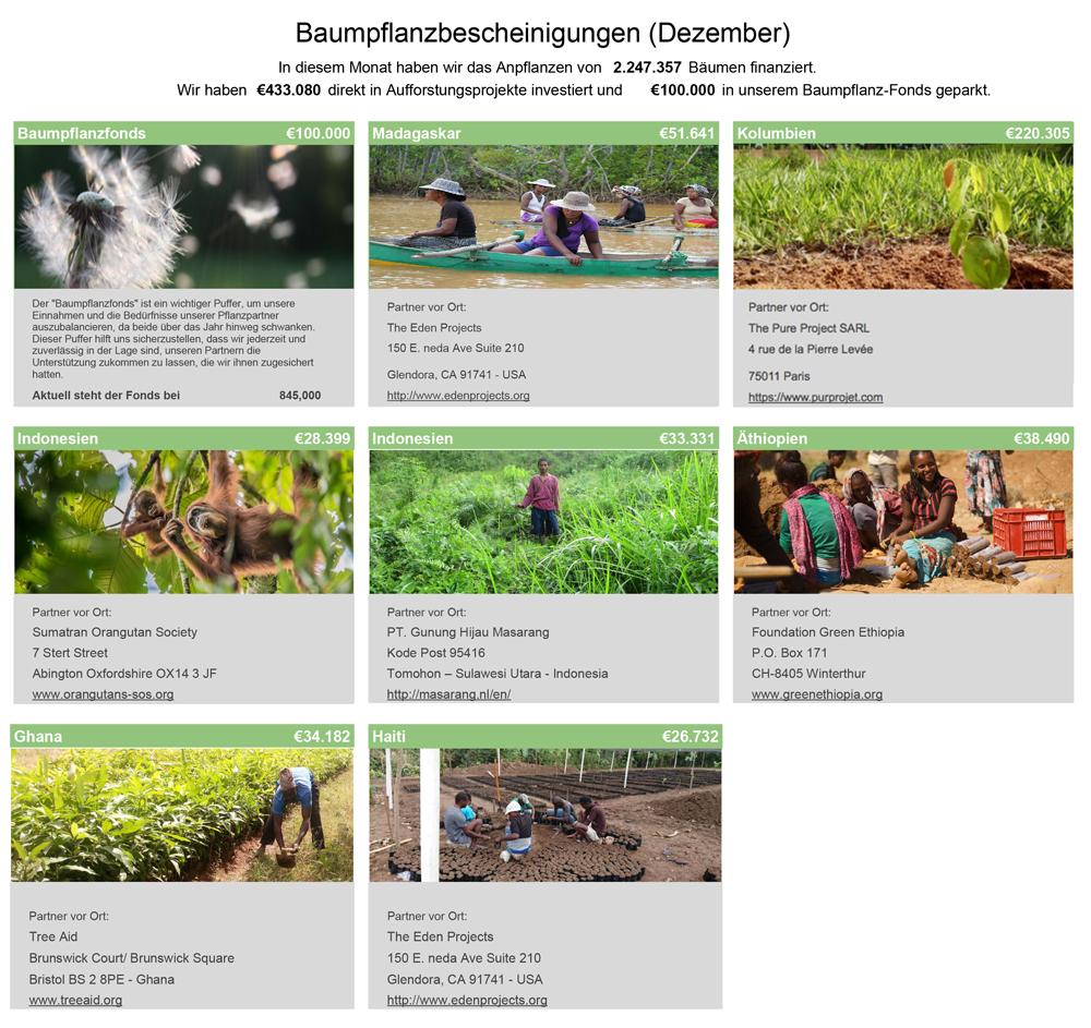 ecosia-tree-planting-receipt-december-2017-de-new